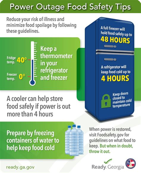winter survival be prepared for water and electricity systems collapse books are you ready for winter weather infographic gov