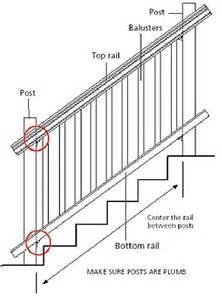 Railing Parts Fiberon Vinyl Railing Parts Pieces For Residential Decks
