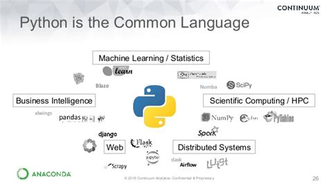 python for r users a data science approach books why open data science matters gartner bi analytics