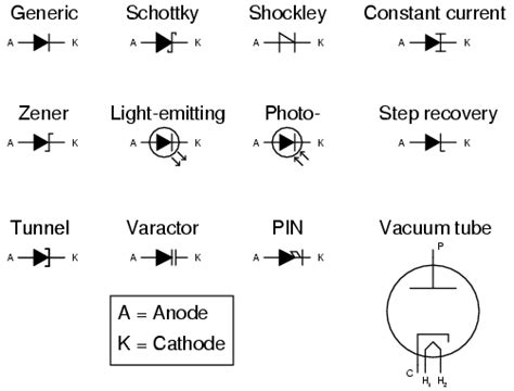 diode electrical symbols diodes circuit schematic symbols electronics textbook