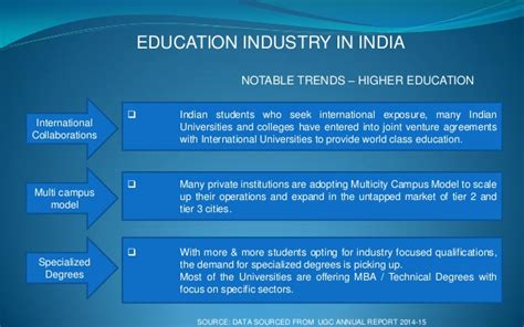 Specialized Mba Programs In India by Education Industry In India Ppt