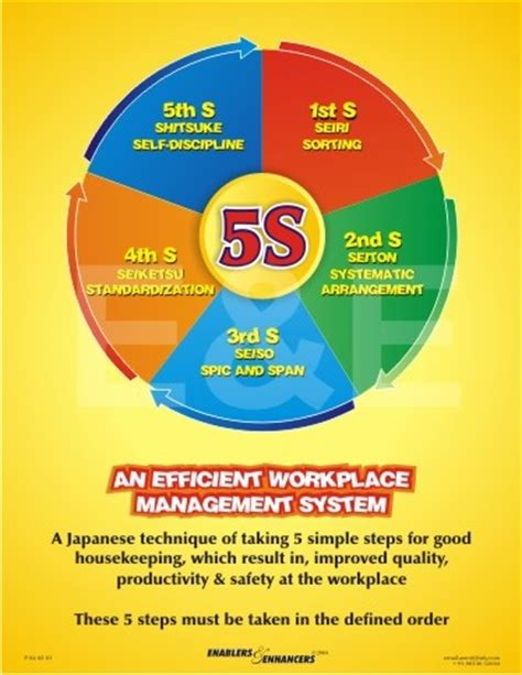 lean manufacturing lean resources 5s kaizen 175 best lean 5s workplace organization images on