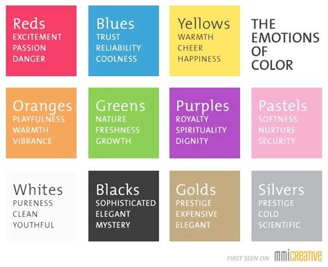 paint colors and emotions color combinations you can use on a site