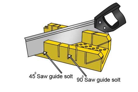 mitre box  cut skirting