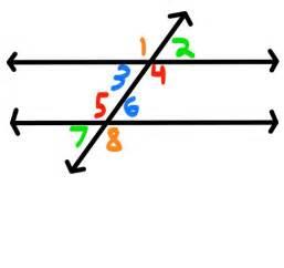 Alternate Interior Angles Postulate Mjgds Math Converse Of The Corresponding Angles