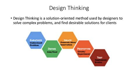 Mba Programs For Design And Innovation by Design Thinking And Innovation At Apple