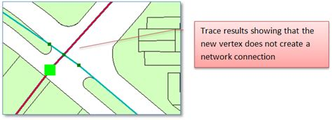 arcgis tutorial geometric network arcgis geometric network what s up with the extra