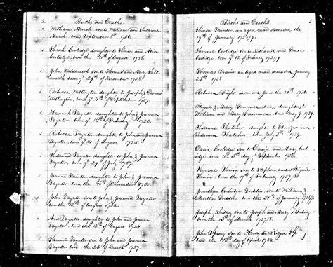 Mass Birth Records Vital Records Of Watertown Ma Births