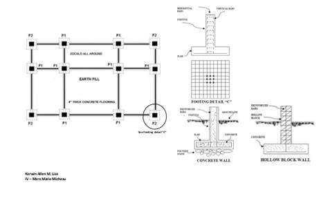 foundation layout exles kerwin liza foundation plan