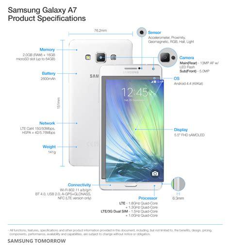 Samsung A7 samsung introduces galaxy a7 for a seamless social experience samsung global newsroom