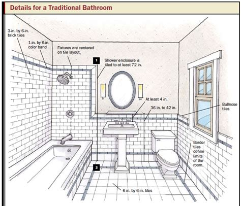tile layout app free bathroom and kitchen design how to choose tile and plan