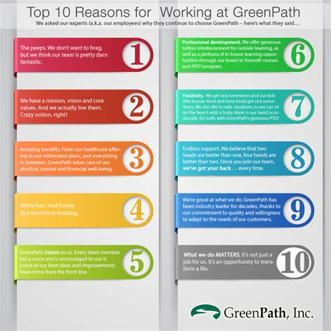 10 Reasons To Work top 10 reasons to work at greenpath greenpath financial