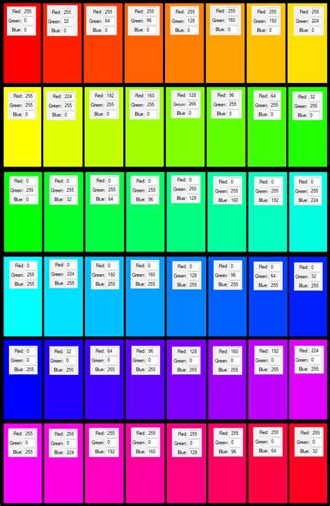 chart rgb color chart