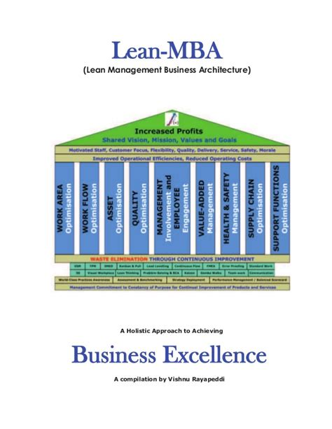 Mba Project Report On Lean Manufacturing by Lean Mba E Book