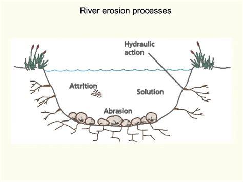 diagram of river erosion river erosion processes ee