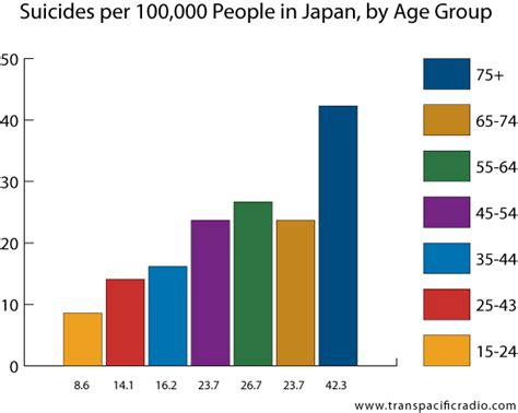 why does japan have such a high suicide rate bbc news top 10 countries with the highest suicide rates terrific