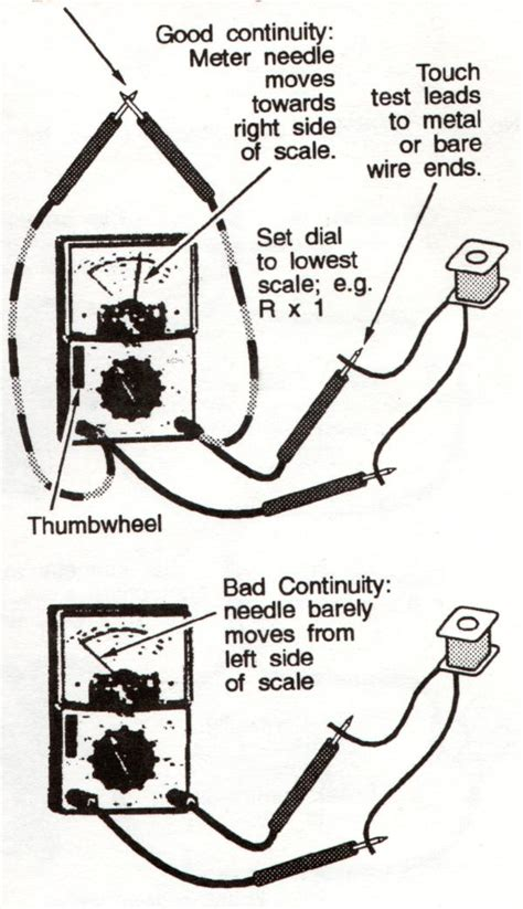 how to test a resistor for continuity how to check continuity with an ohmmeter ehow uk