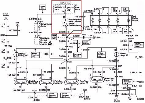 1998 chevy blazer wiring diagrams html autos post 1998 chevy blazer wiring diagrams html autos post