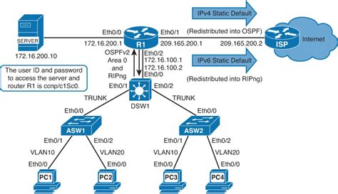 cisco network diagram tool cisco network diagram tool 28 images how to backup
