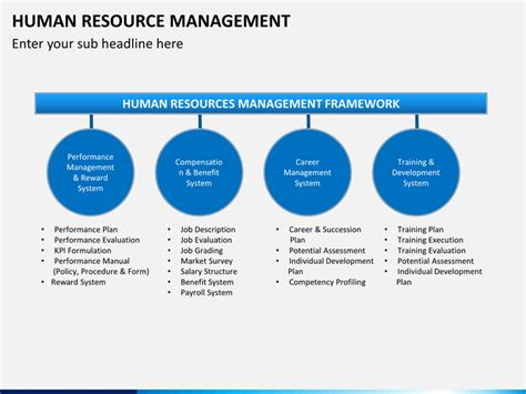 human resource management plan template human resource management powerpoint template sketchbubble