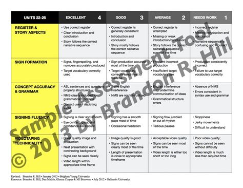 critical thinking assessment rubric