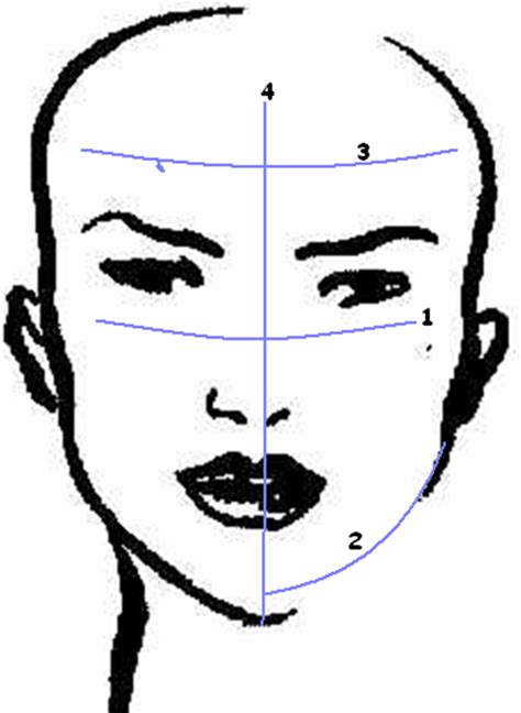 face shape measurements calculator girl cooks beauty and make up