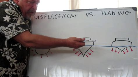 catamaran displacement hull speed displacement vs planing hulls youtube