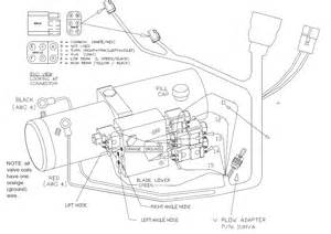 curtis snow plow wiring harness