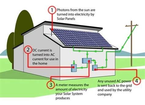 how solar pv works what is solar pv? caplor energy