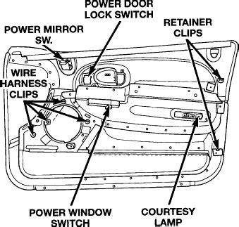 how do i remove power door lock switch from a 2007 bentley azure the driver side inside door handle kind of popped when i went