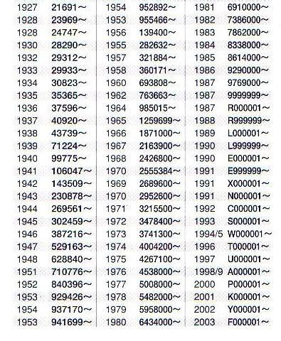 Daftar Harga Jam Tangan Movado num 233 ro de s 233 rie montres chrono shop