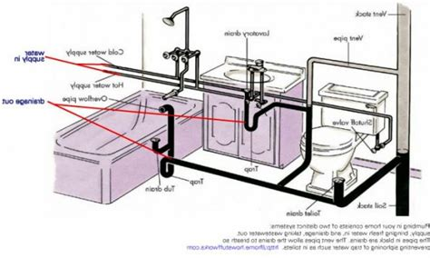 bathroom plumbing diagrams charming bathtub rough in plumbing diagram 107 bathroom