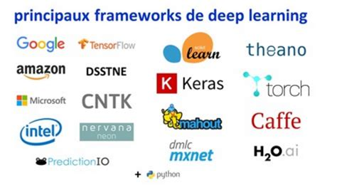 reinforcement learning with open ai tensorflow and keras using python books peut on benchmarker l intelligence artificielle