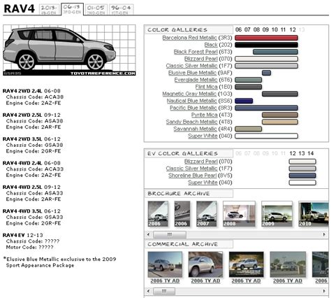 Color Code Toyota Toyota Interior Colors Chart Innovation Rbservis