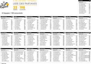 tour lit the participants list of the tour de 2015 and the