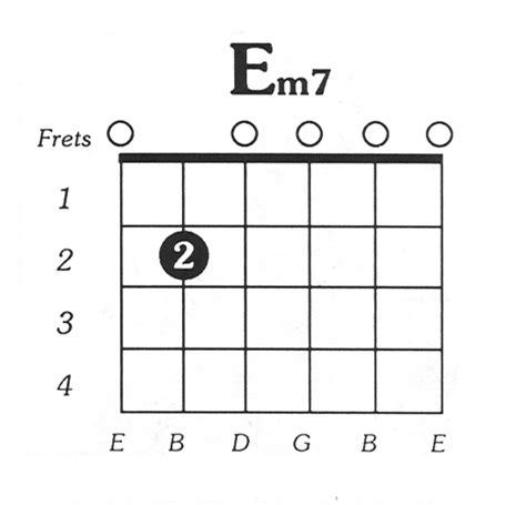 em7 guitar chord diagram ukulele ukulele chords em7 ukulele chords ukulele