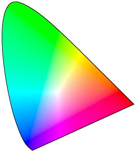 xyz color space cojo 256 design concepts