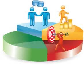 Hrm inc best practice performance management training for managers
