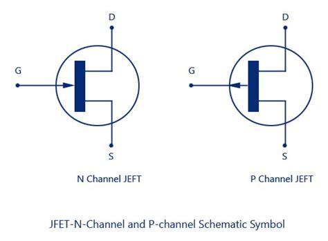 transistor fet jfet mosfet jfet junction field effect transistor construction symbol operation