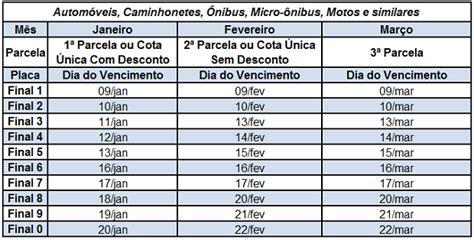 data de pagamento de pensionistas 2016 do rj search guia ipva 2017 auto esporte not 237 cias
