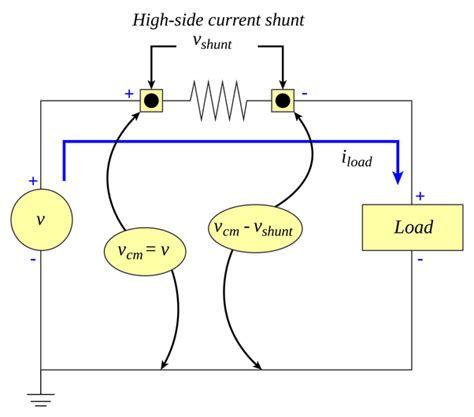 define resistor current what is shunt resistance quora
