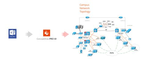 edit visio files without visio conceptdraw pro 10 torrent mac