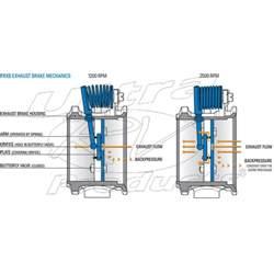 How Exhaust Brake System Works C40017 Pacbrake Prxb Exhaust Brake Cummins 8 3l Isc 8