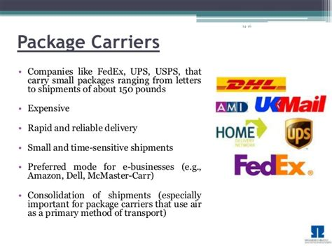 Logistics Project Topics In Mba by Fedex Study Supply Chain Management Payforessay Web