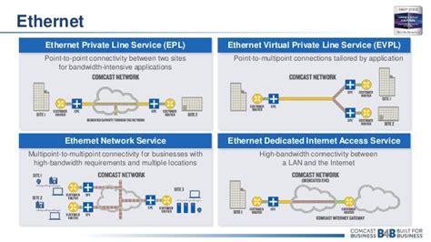 epl evpl comcast enterprise ethernet overview