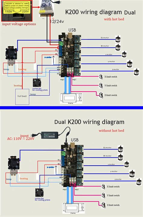 reprap wiring diagram gallery diagram design ideas