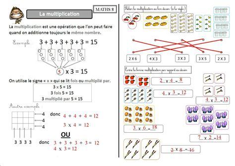 Maths 8 Ce2 La Multiplication La Classe Des Ce De
