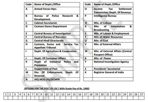 ssc chsl 10 2 2014 quot option form for preference of