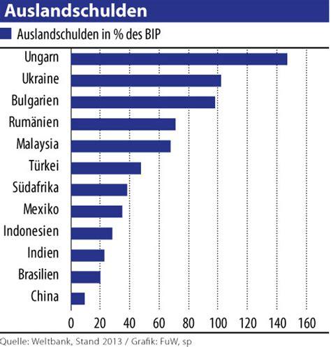 deutsche bank wechselkurs w 228 hrung abwerten deutsche bank broker