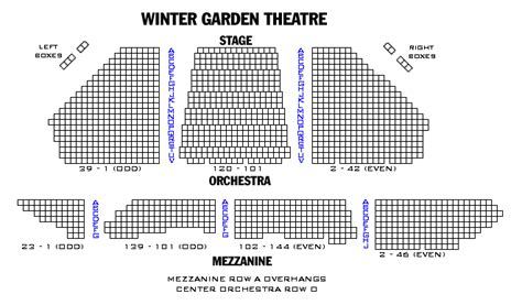 winter garden theater nyc seating chart cadillac winter garden theatre playbill